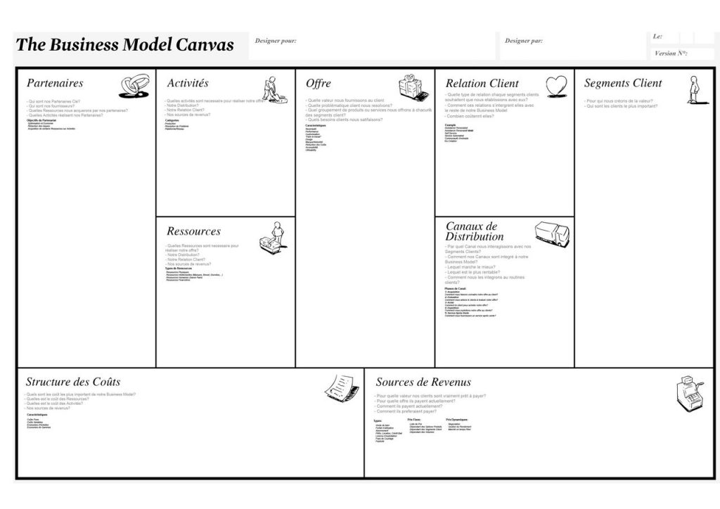 Business-Model-Canvas-francais